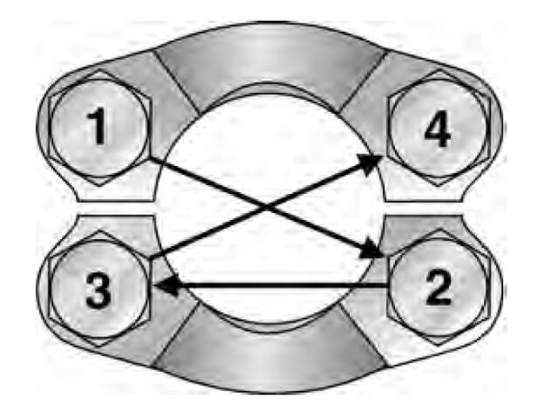 flange-bolt-tightening-sequence